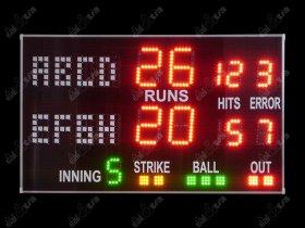 Světelná tabule Baseball - Softball (dálkové ovl.)