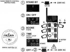 Světelné tabule - časomíry Fotbal DERBY® STANDARD Long 19 Q1-light (dálkové ovl.)